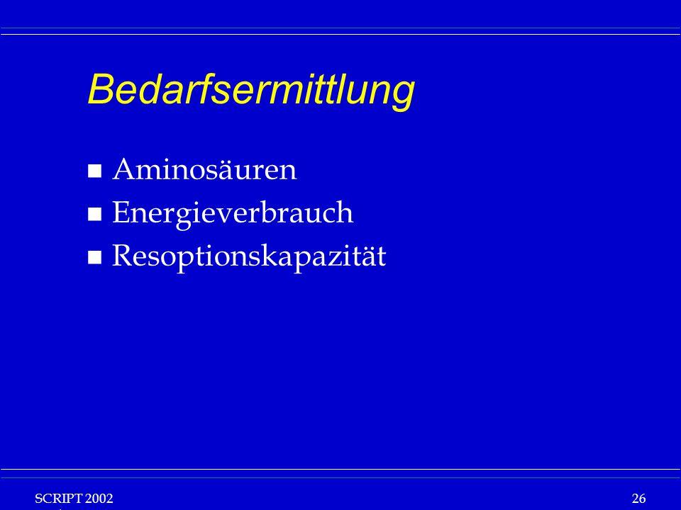 SCRIPT 2002 Vorlesung: Grundlagen Klinische Ernährung 26 Bedarfsermittlung n Aminosäuren n Energieverbrauch n Resoptionskapazität