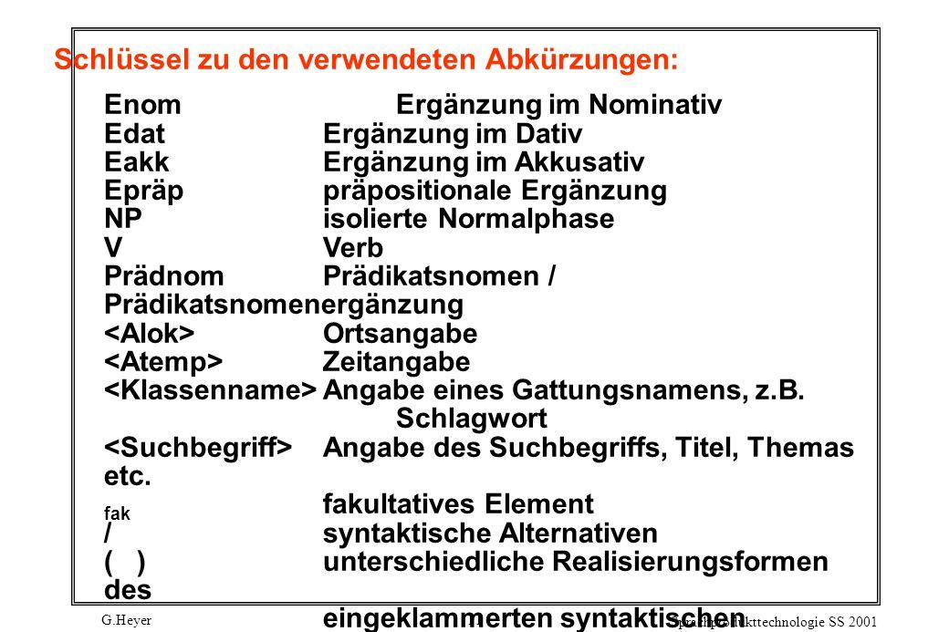 G.Heyer Sprachprodukttechnologie SS 2001 11 Schlüssel zu den verwendeten Abkürzungen: EnomErgänzung im Nominativ EdatErgänzung im Dativ EakkErgänzung im Akkusativ Epräppräpositionale Ergänzung NPisolierte Normalphase V Verb PrädnomPrädikatsnomen / Prädikatsnomenergänzung Ortsangabe Zeitangabe Angabe eines Gattungsnamens, z.B.