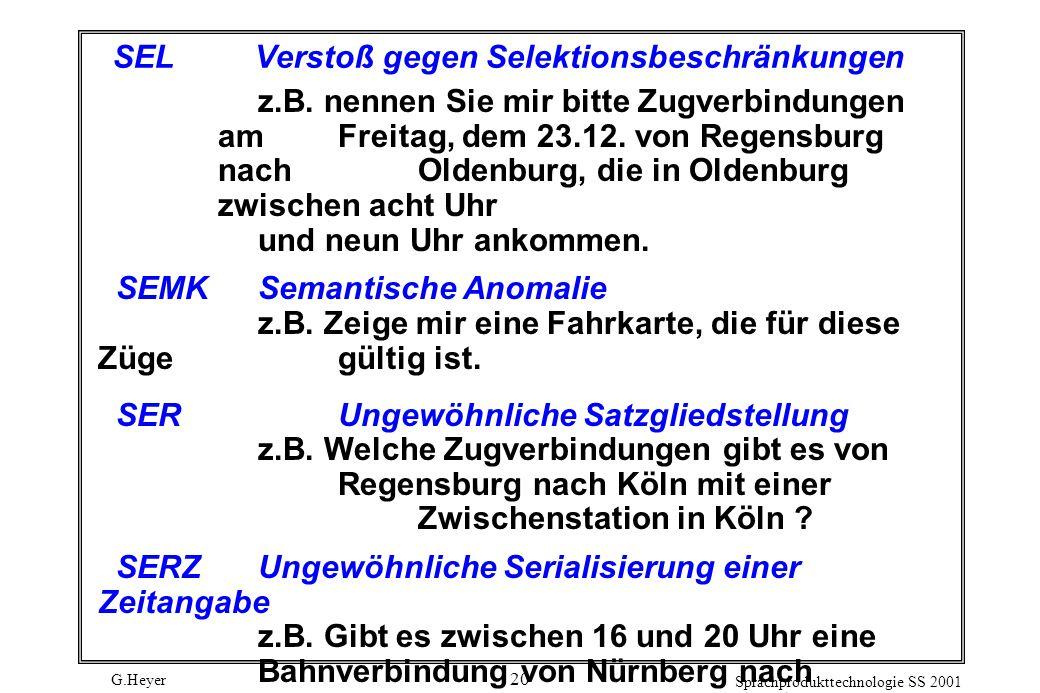 G.Heyer Sprachprodukttechnologie SS 2001 20 SELVerstoß gegen Selektionsbeschränkungen z.B.