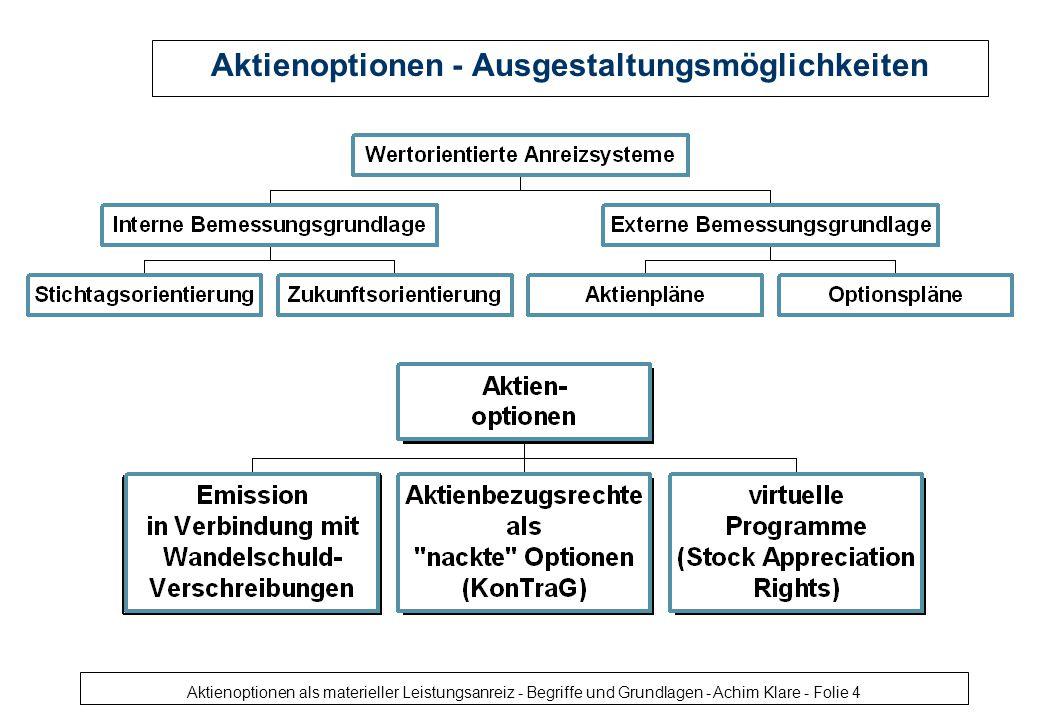 Aktienoptionen als materieller Leistungsanreiz - Begriffe und Grundlagen - Achim Klare - Folie 4 Aktienoptionen - Ausgestaltungsmöglichkeiten