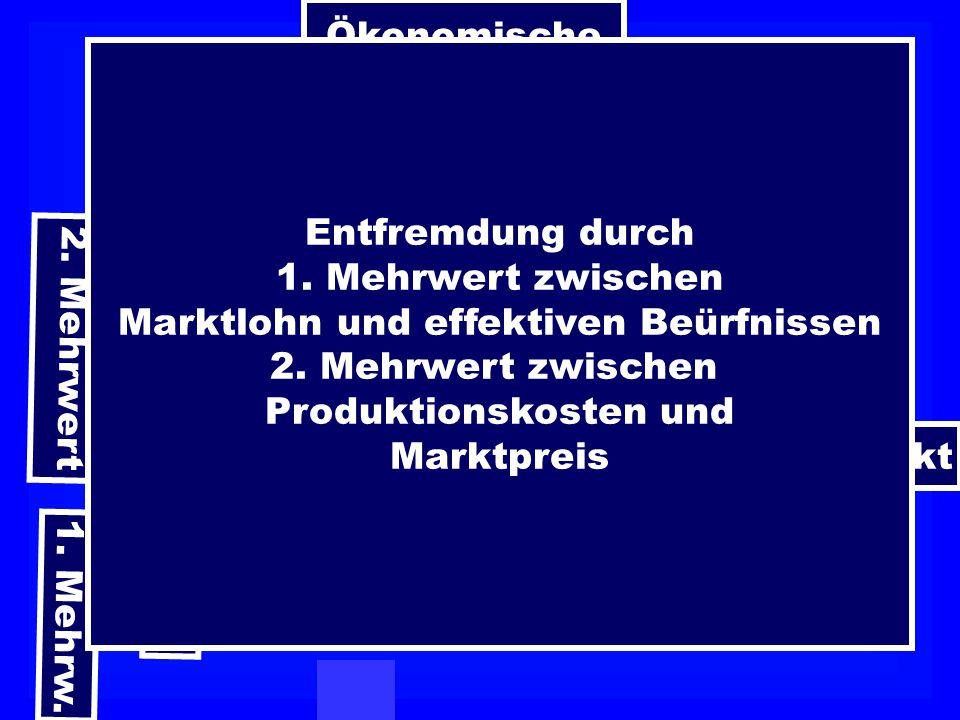 """Enttheologisierte """"ökonomische"""" Erbsünde Junger Marx: Emanzipatorische Aufgabe des Staates Verfassungsstaat: Höchste Form der demokrati- schen Entwick"""