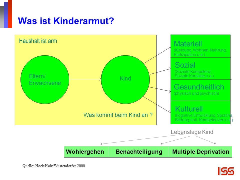 Was ist Kinderarmut? Quelle: Hock/Holz/Wüstendörfer 2000 Wohlergehen Benachteiligung Multiple Deprivation Eltern/ Erwachsene Kind Was kommt beim Kind