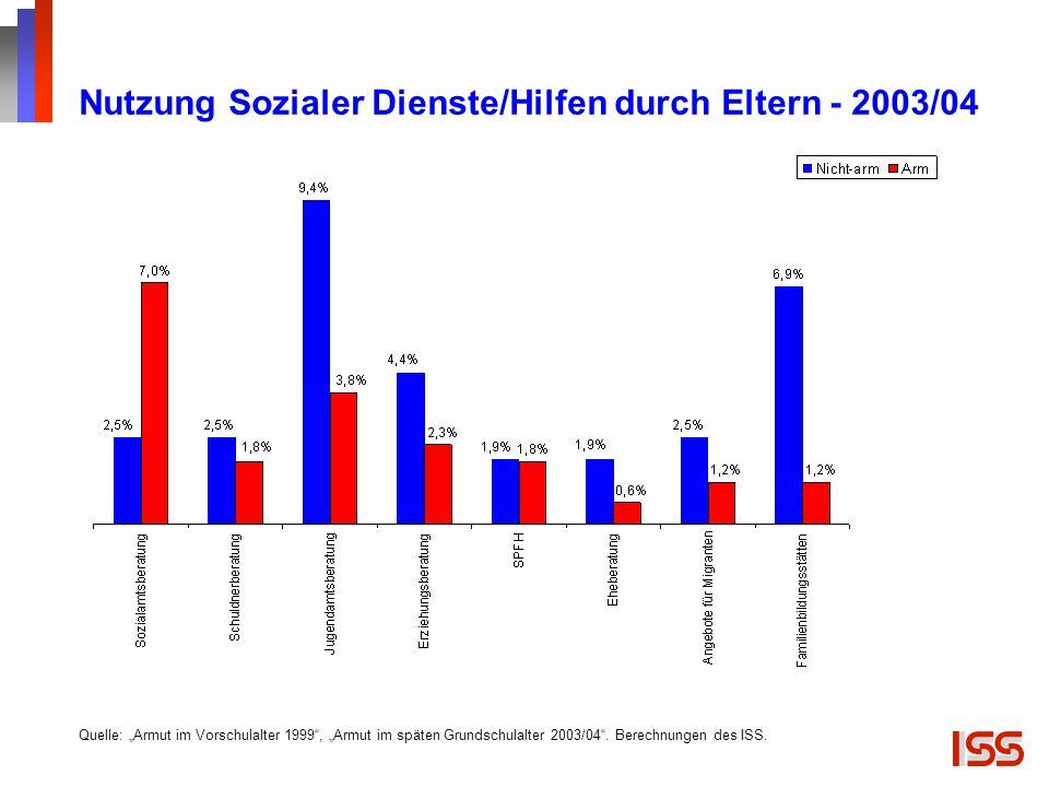 """Nutzung Sozialer Dienste/Hilfen durch Eltern - 2003/04 Quelle: """"Armut im Vorschulalter 1999"""", """"Armut im späten Grundschulalter 2003/04"""". Berechnungen"""