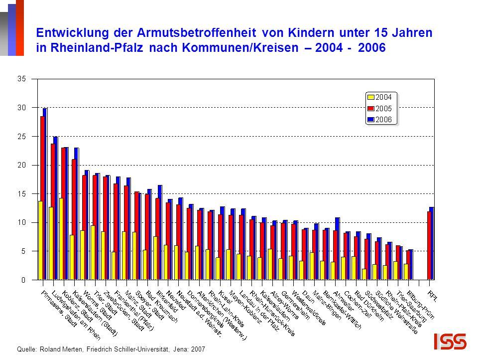 Entwicklung der Armutsbetroffenheit von Kindern unter 15 Jahren in Rheinland-Pfalz nach Kommunen/Kreisen – 2004 - 2006 Quelle: Roland Merten, Friedric