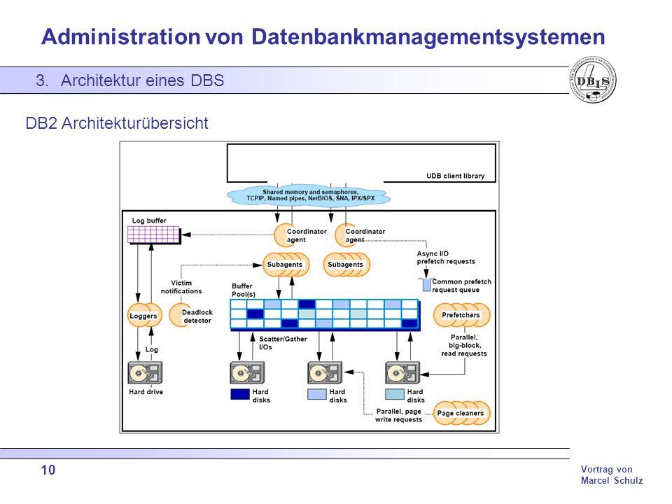 Administration von Datenbankmanagementsystemen Vortrag von Marcel Schulz 10 3.Architektur eines DBS DB2 Architekturübersicht