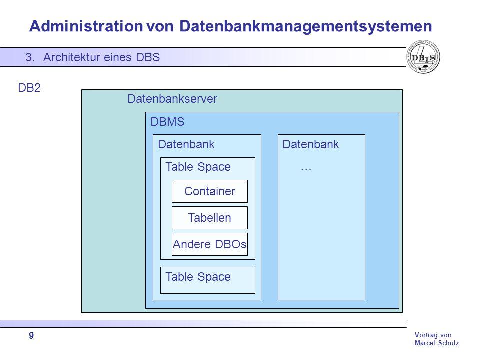 Administration von Datenbankmanagementsystemen Vortrag von Marcel Schulz 9 DBMS DB2 Datenbankserver Datenbank Table Space Container Tabellen Andere DB