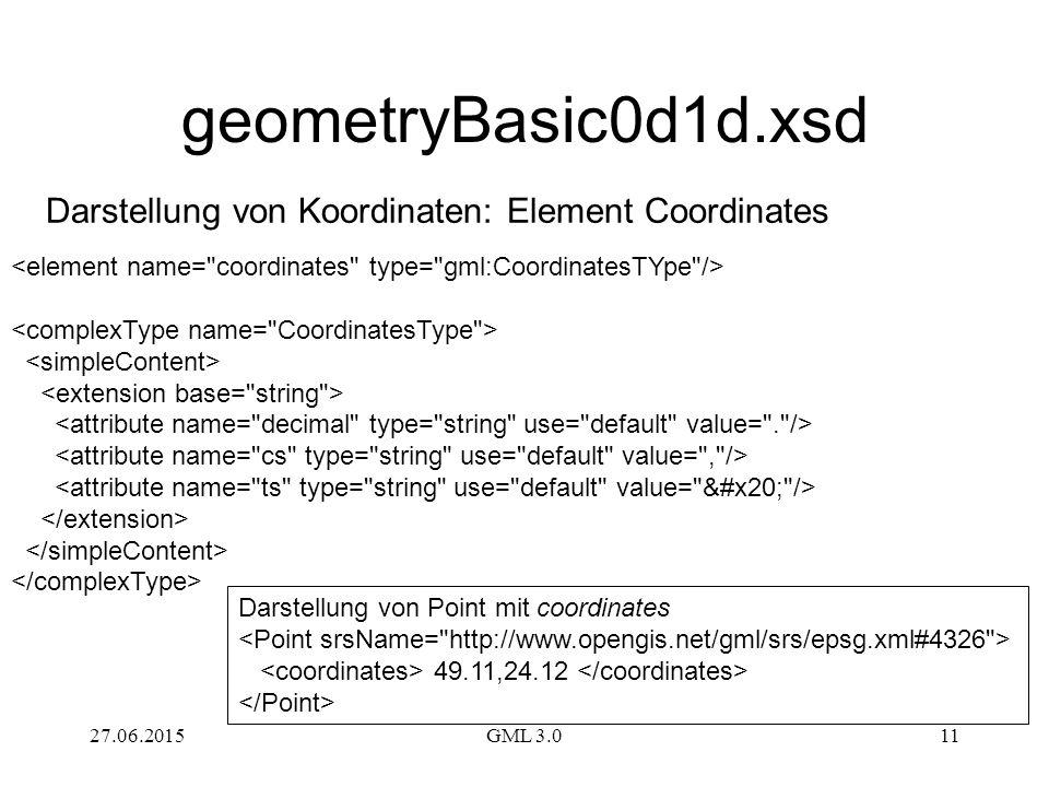 27.06.2015GML 3.011 geometryBasic0d1d.xsd Darstellung von Point mit coordinates 49.11,24.12 Darstellung von Koordinaten: Element Coordinates