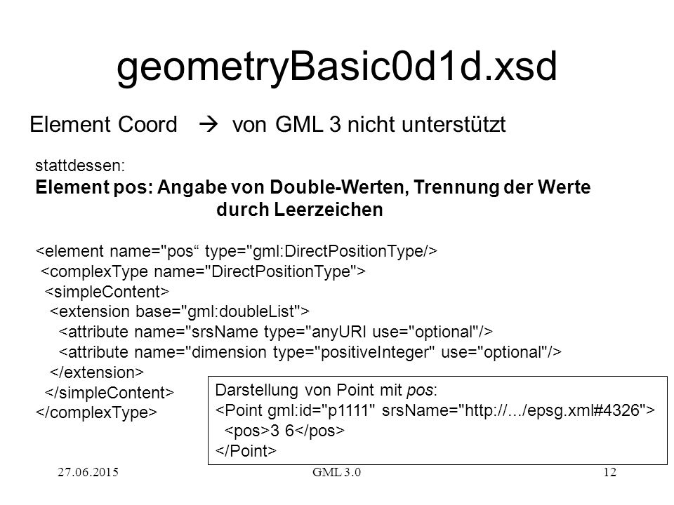 27.06.2015GML 3.012 geometryBasic0d1d.xsd Element Coord  von GML 3 nicht unterstützt stattdessen: Element pos: Angabe von Double-Werten, Trennung der