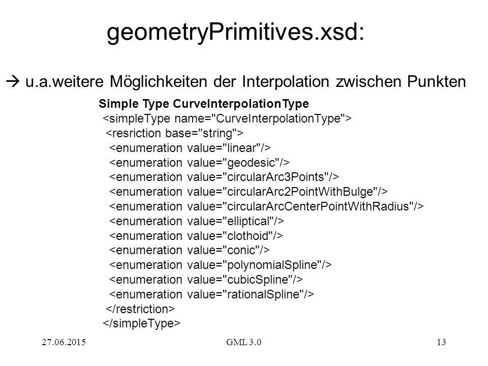 27.06.2015GML 3.013  u.a.weitere Möglichkeiten der Interpolation zwischen Punkten Simple Type CurveInterpolationType geometryPrimitives.xsd: