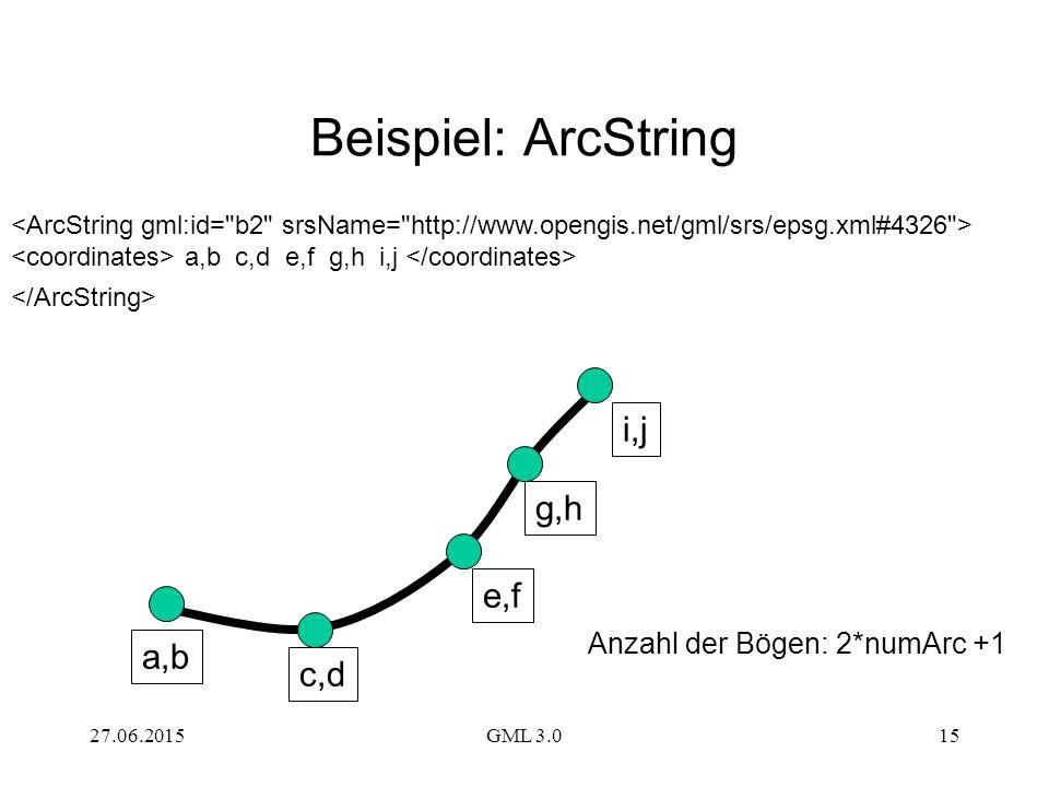 27.06.2015GML 3.015 Beispiel: ArcString a,b c,d e,f g,h i,j a,b c,d e,f g,h i,j Anzahl der Bögen: 2*numArc +1