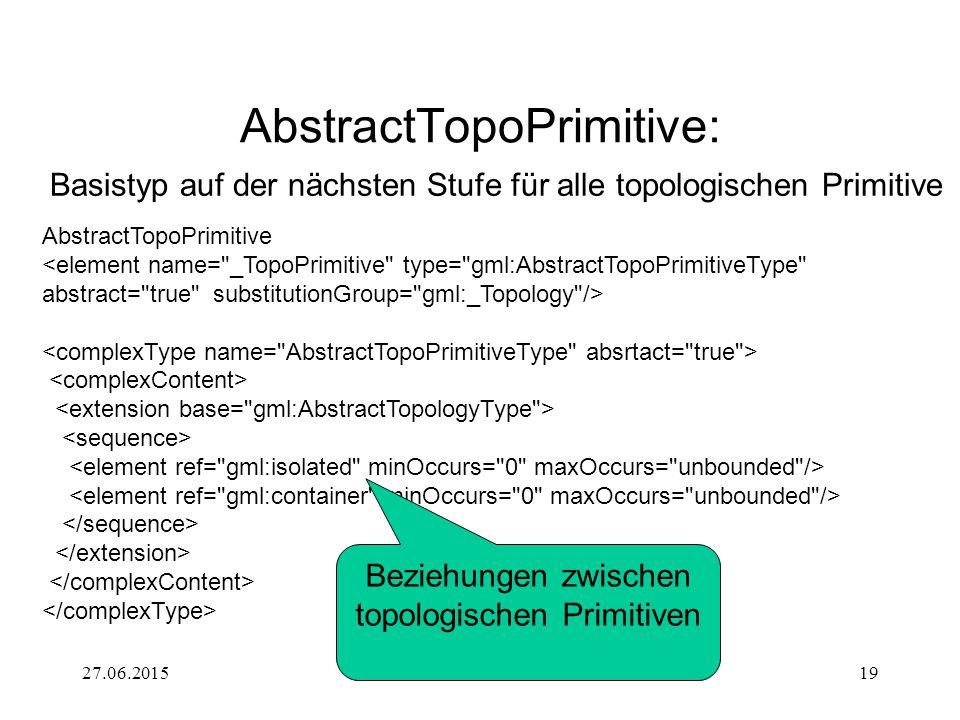 27.06.2015GML 3.019 Basistyp auf der nächsten Stufe für alle topologischen Primitive AbstractTopoPrimitive <element name= _TopoPrimitive type= gml:AbstractTopoPrimitiveType abstract= true substitutionGroup= gml:_Topology /> Beziehungen zwischen topologischen Primitiven AbstractTopoPrimitive: