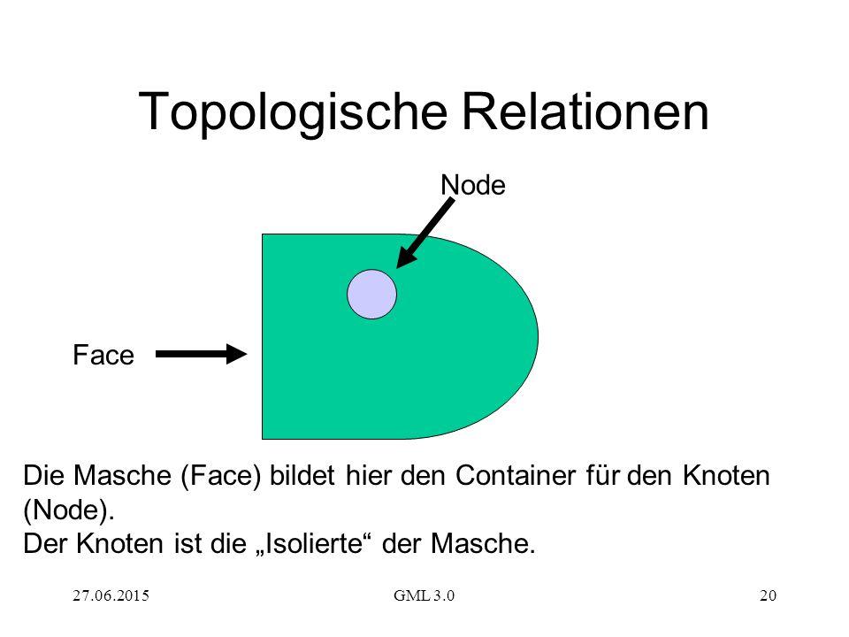 """27.06.2015GML 3.020 Face Node Die Masche (Face) bildet hier den Container für den Knoten (Node). Der Knoten ist die """"Isolierte"""" der Masche. Topologisc"""