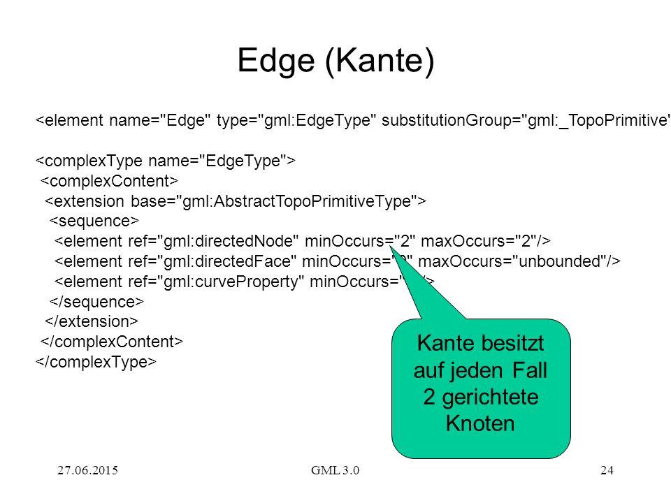27.06.2015GML 3.024 Kante besitzt auf jeden Fall 2 gerichtete Knoten Edge (Kante)