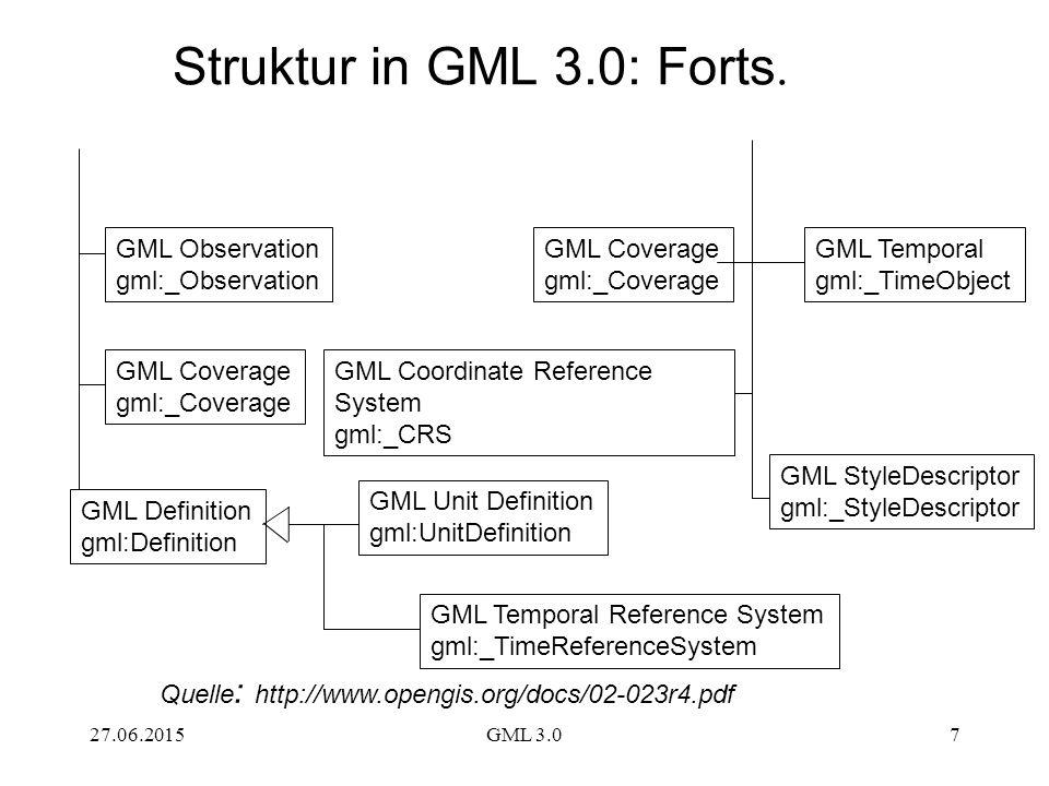 27.06.2015GML 3.07 GML Observation gml:_Observation GML Coverage gml:_Coverage GML Temporal gml:_TimeObject GML StyleDescriptor gml:_StyleDescriptor GML Temporal Reference System gml:_TimeReferenceSystem GML Coordinate Reference System gml:_CRS GML Unit Definition gml:UnitDefinition GML Definition gml:Definition GML Coverage gml:_Coverage Struktur in GML 3.0: Forts.