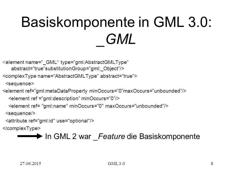 27.06.2015GML 3.029 simpleNetwork.xml 10,10 20,10 n1 (10,10)n2 (20,10)n3 (30,10) n4 (20,20) e1 <element name= centerLineOf type= gml:CurvePropertyType substitutionGroup= gml:curveProperty /> beschreibender Bezeichner: LineString wird erwartet