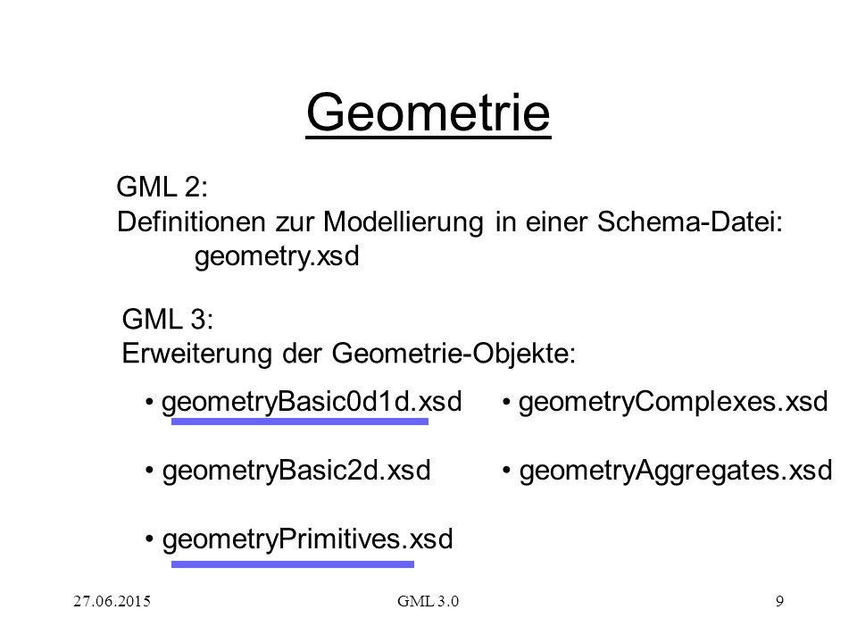 27.06.2015GML 3.09 Geometrie GML 2: Definitionen zur Modellierung in einer Schema-Datei: geometry.xsd GML 3: Erweiterung der Geometrie-Objekte: geometryBasic0d1d.xsd geometryBasic2d.xsd geometryPrimitives.xsd geometryComplexes.xsd geometryAggregates.xsd