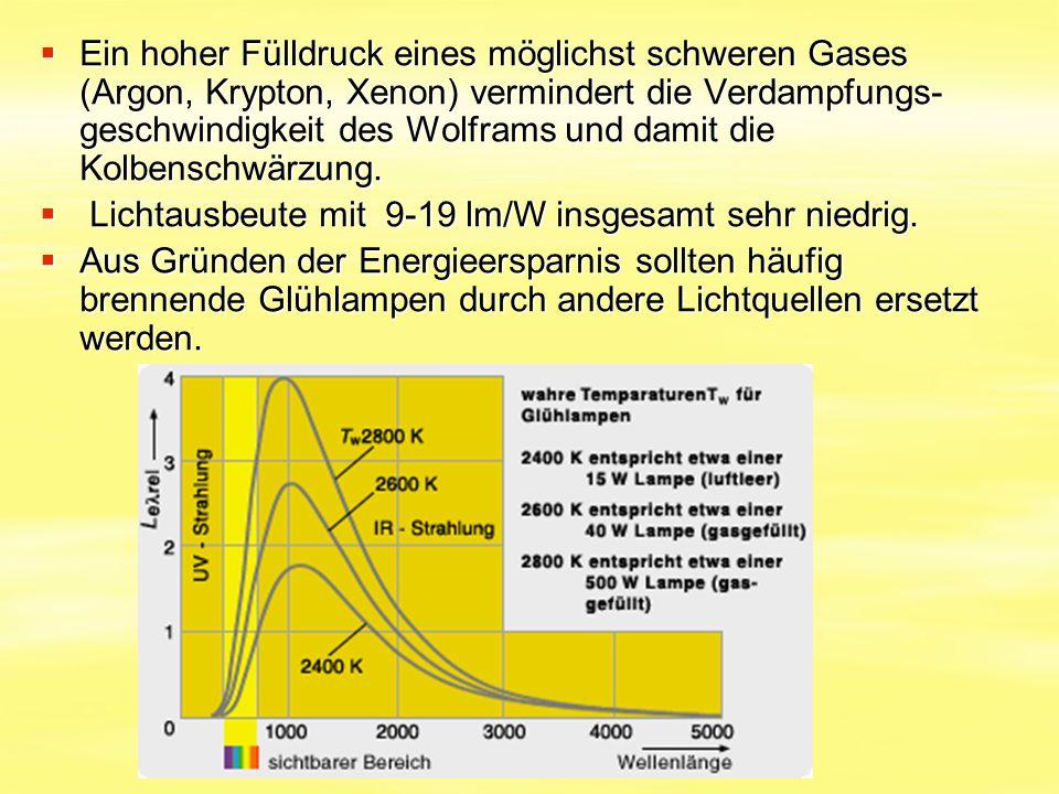  Ein hoher Fülldruck eines möglichst schweren Gases (Argon, Krypton, Xenon) vermindert die Verdampfungs- geschwindigkeit des Wolframs und damit die K