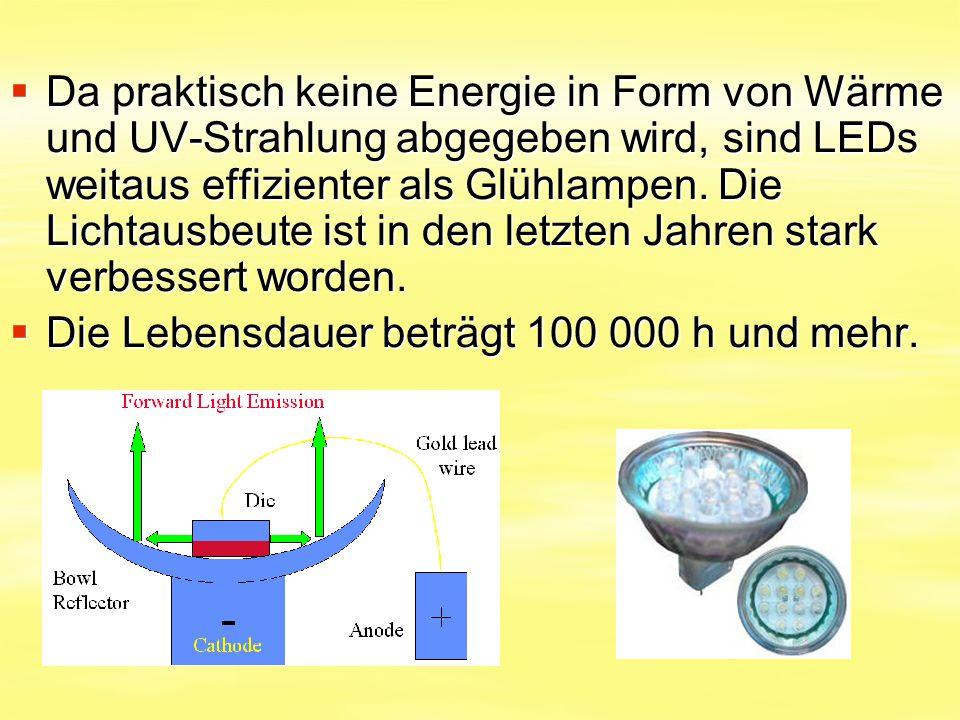  Da praktisch keine Energie in Form von Wärme und UV-Strahlung abgegeben wird, sind LEDs weitaus effizienter als Glühlampen. Die Lichtausbeute ist in