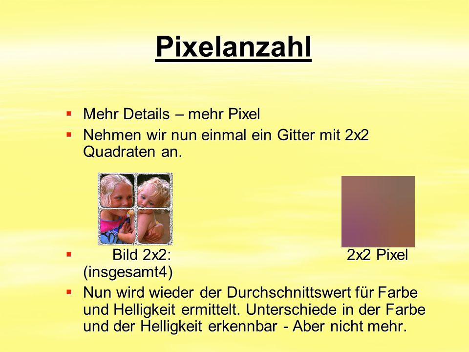 Pixelanzahl  Mehr Details – mehr Pixel  Nehmen wir nun einmal ein Gitter mit 2x2 Quadraten an.  Bild 2x2:2x2 Pixel (insgesamt4)  Nun wird wieder d