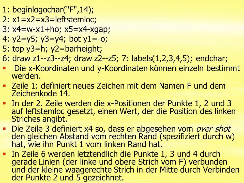 1: beginlogochar(
