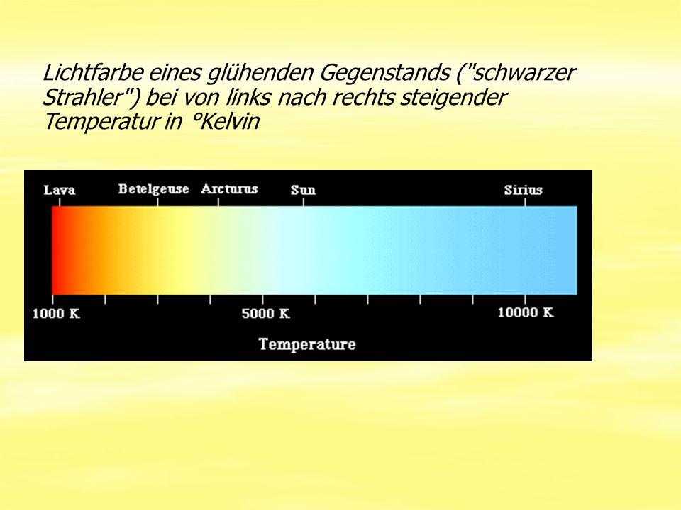  Das Licht eines Temperaturstrahlers wird nicht nur in einer speziellen Wellenlänge abgestrahlt, sondern umfasst im Prinzip alle Farben des Regenbogens.