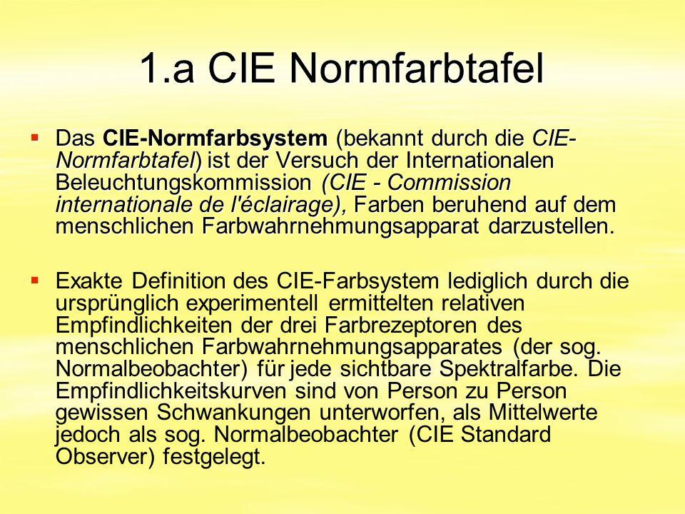 1.a CIE Normfarbtafel  Das CIE-Normfarbsystem (bekannt durch die CIE- Normfarbtafel) ist der Versuch der Internationalen Beleuchtungskommission (CIE