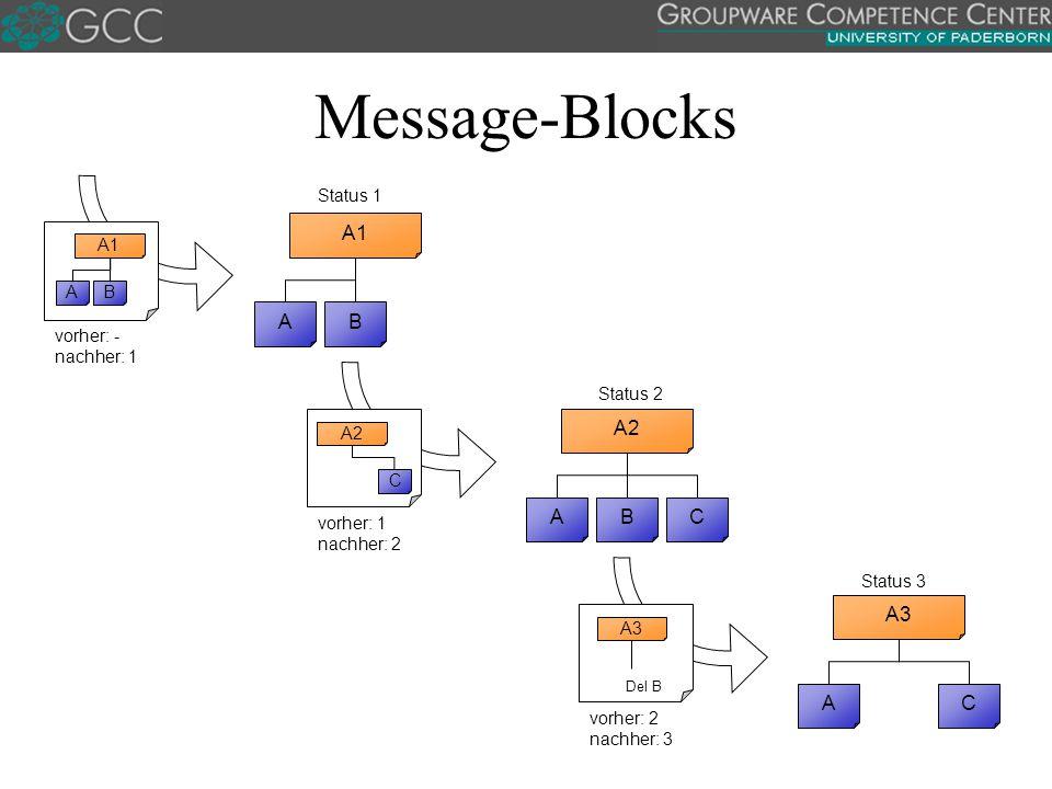 Message-Blocks AB A1 AB A2 C A A3 C AB A1 C A2 A3 Del B Status 1 Status 2 Status 3 vorher: - nachher: 1 vorher: 1 nachher: 2 vorher: 2 nachher: 3