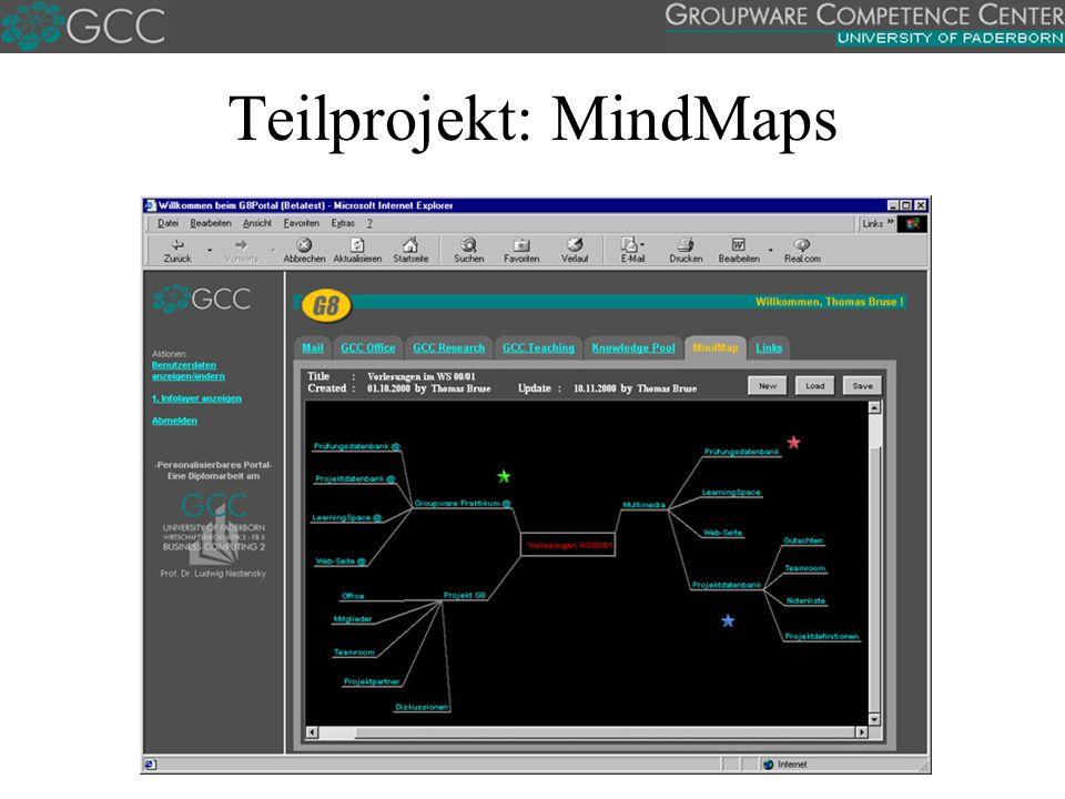Teilprojekt: MindMaps