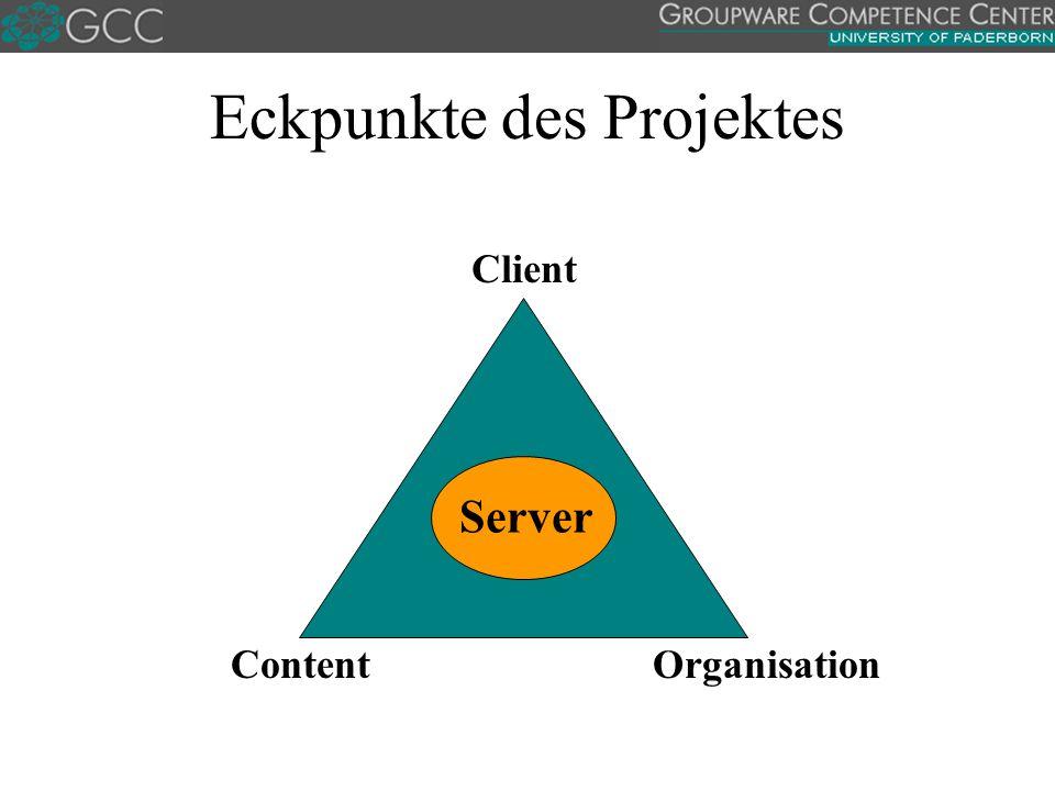 Organisation Client Content Server Eckpunkte des Projektes