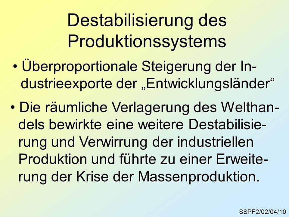 """SSPF2/02/04/10 Destabilisierung des Produktionssystems Überproportionale Steigerung der In- Überproportionale Steigerung der In- dustrieexporte der """"E"""