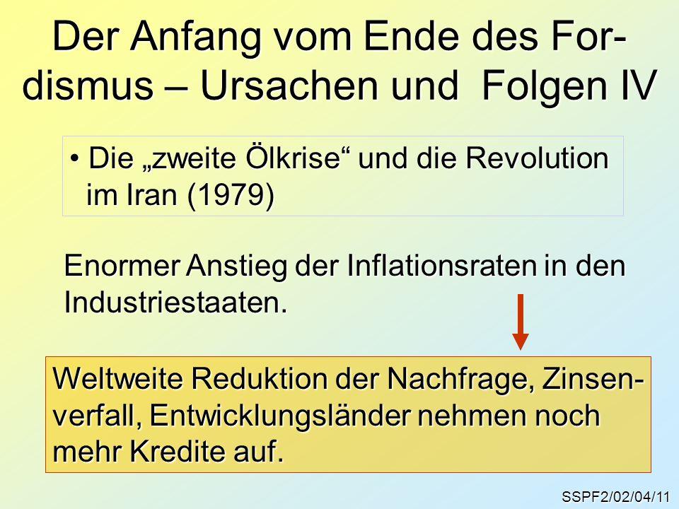 Maßnahmen gegen die Inflation SSPF2/02/04/12 Dramatische Erhöhung der Diskontsätze: Dramatische Erhöhung der Diskontsätze: %