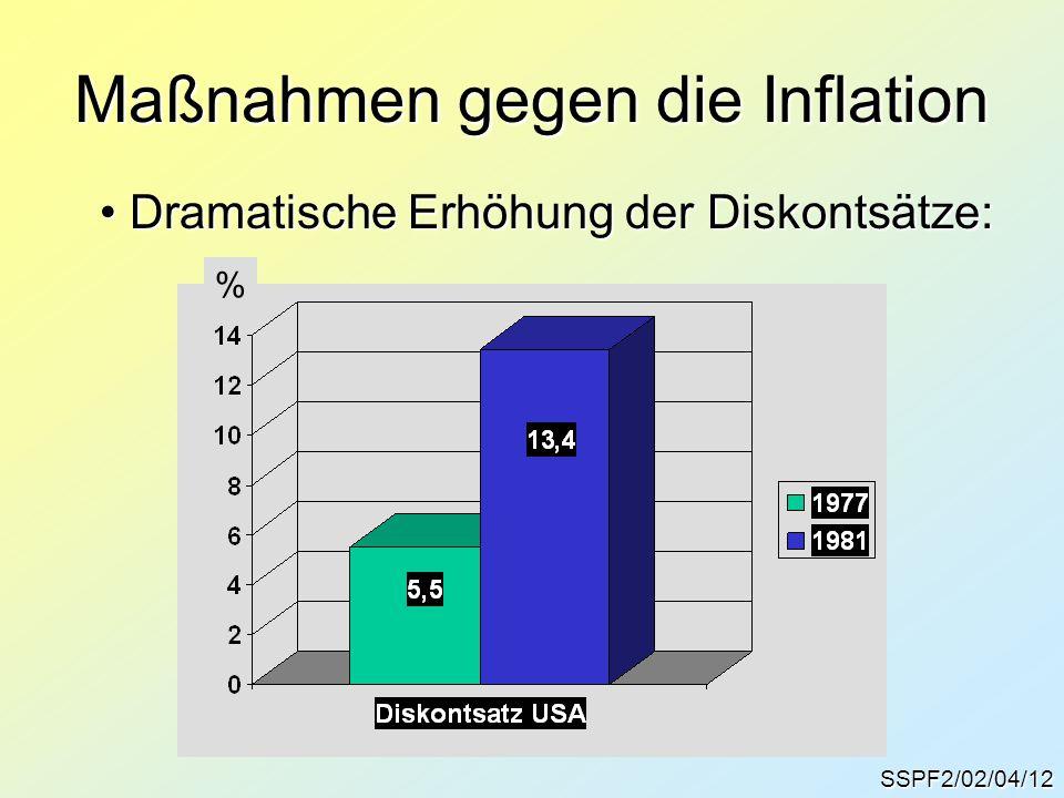 """SSPF2/02/04/13 Der Anfang vom Ende des For- dismus – Ursachen und Folgen V Die Schuldenkrise Die Schuldenkrise Anhaltende Krise der Industriestaaten, """"Schuldenfalle für die Entwicklungsländer, Rückgang der Ölnachfrage, OPEC-Krise Rezession"""