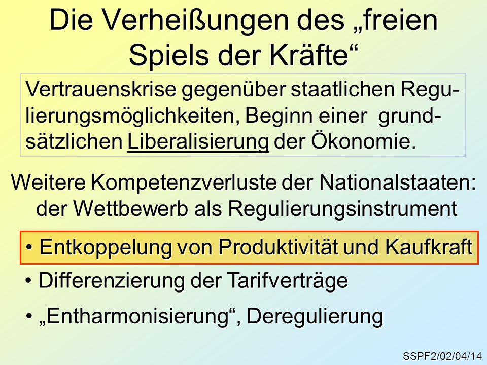 """SSPF2/02/04/14 Die Verheißungen des """"freien Spiels der Kräfte"""" Vertrauenskrise gegenüber staatlichen Regu- lierungsmöglichkeiten, Beginn einer grund-"""