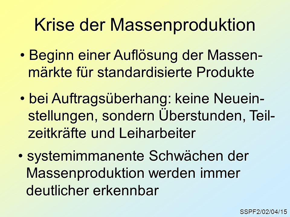 SSPF2/02/04/15 Krise der Massenproduktion Beginn einer Auflösung der Massen- Beginn einer Auflösung der Massen- märkte für standardisierte Produkte mä