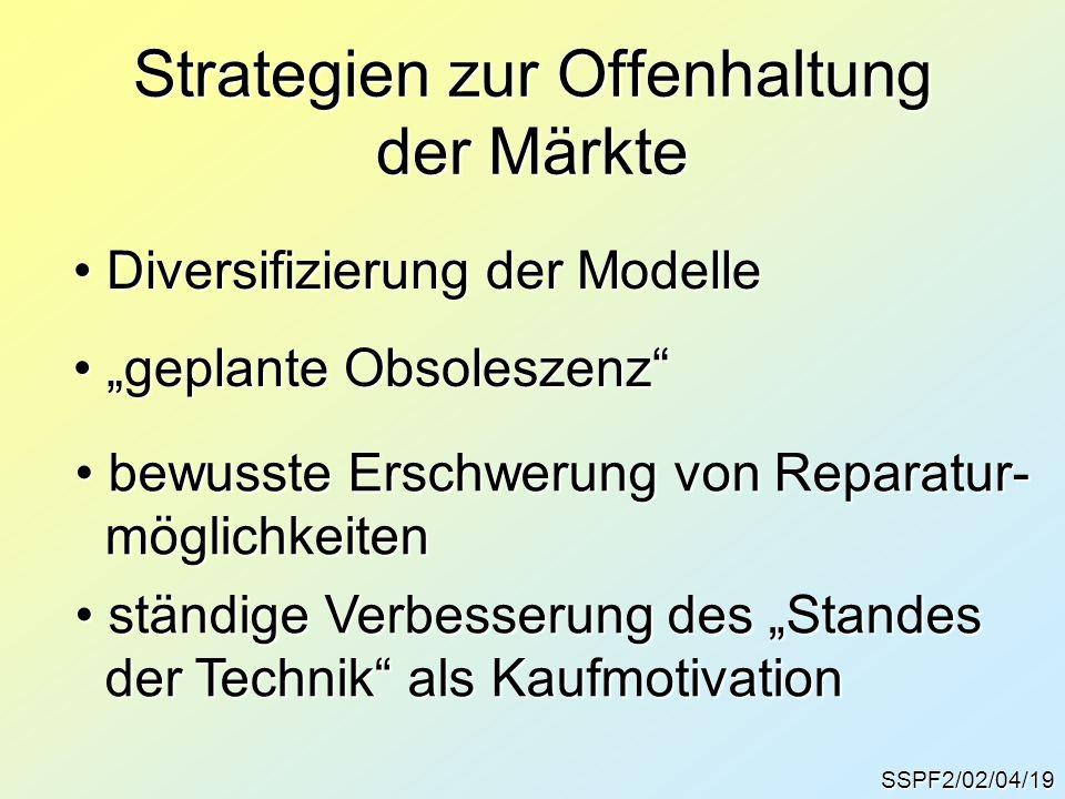 """SSPF2/02/04/19 Strategien zur Offenhaltung der Märkte Diversifizierung der Modelle Diversifizierung der Modelle """"geplante Obsoleszenz"""" """"geplante Obsol"""