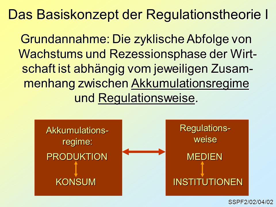 SSPF2/02/04/02 Das Basiskonzept der Regulationstheorie I Grundannahme: Die zyklische Abfolge von Wachstums und Rezessionsphase der Wirt- schaft ist ab