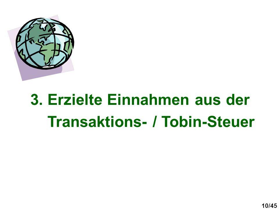 10/45 3. Erzielte Einnahmen aus der Transaktions- / Tobin-Steuer