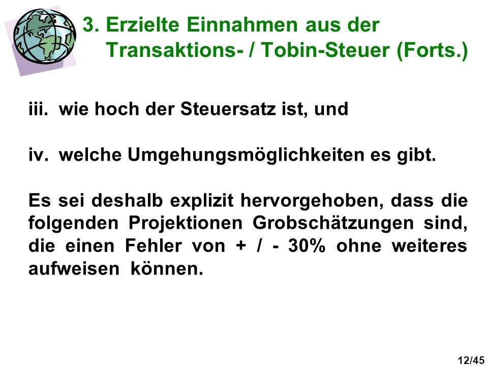 12/45 3. Erzielte Einnahmen aus der Transaktions- / Tobin-Steuer (Forts.) iii.wie hoch der Steuersatz ist, und iv.welche Umgehungsmöglichkeiten es gib