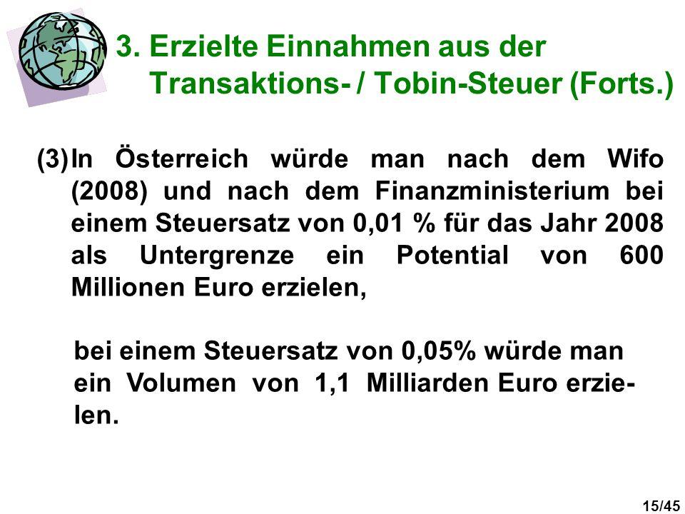 15/45 3. Erzielte Einnahmen aus der Transaktions- / Tobin-Steuer (Forts.) (3)In Österreich würde man nach dem Wifo (2008) und nach dem Finanzministeri