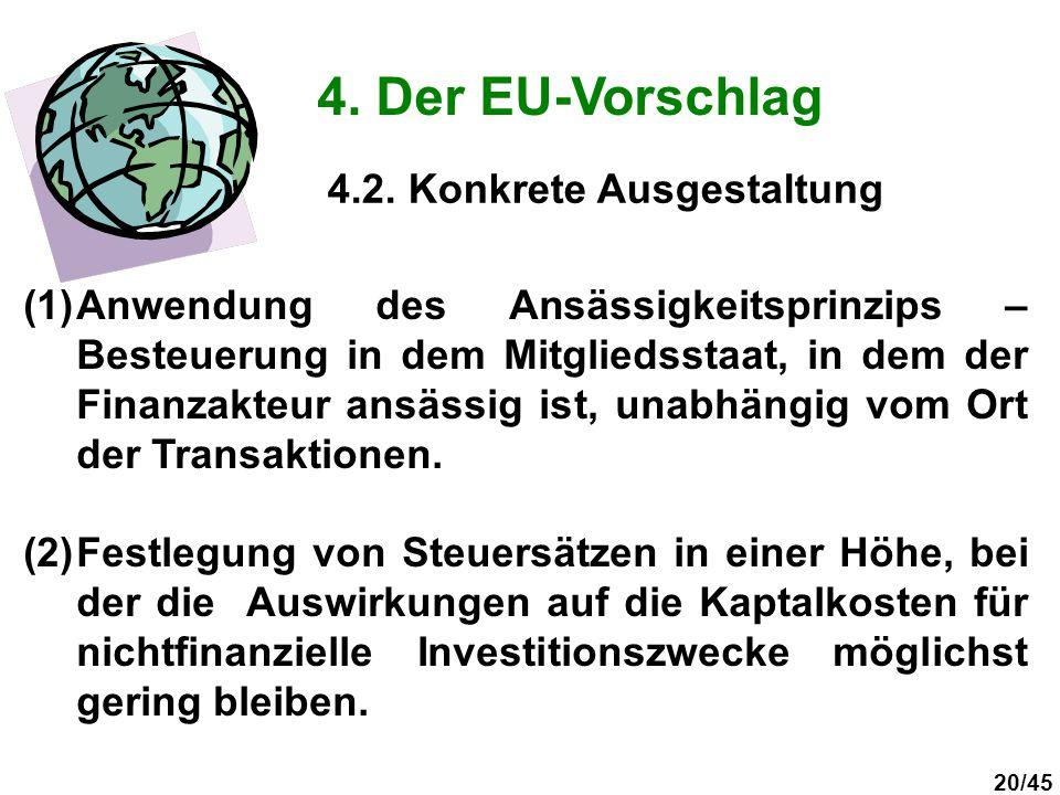 20/45 4. Der EU-Vorschlag (1)Anwendung des Ansässigkeitsprinzips – Besteuerung in dem Mitgliedsstaat, in dem der Finanzakteur ansässig ist, unabhängig