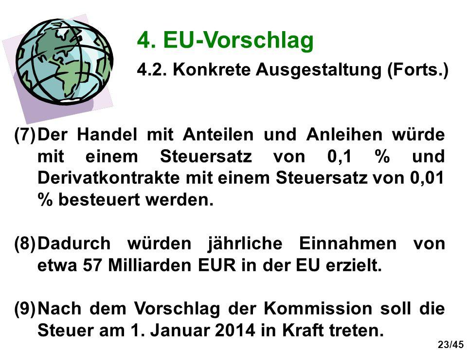 23/45 4. EU-Vorschlag (7)Der Handel mit Anteilen und Anleihen würde mit einem Steuersatz von 0,1 % und Derivatkontrakte mit einem Steuersatz von 0,01