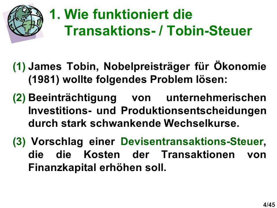 4/45 1. Wie funktioniert die Transaktions- / Tobin-Steuer (1)James Tobin, Nobelpreisträger für Ökonomie (1981) wollte folgendes Problem lösen: (2)Beei