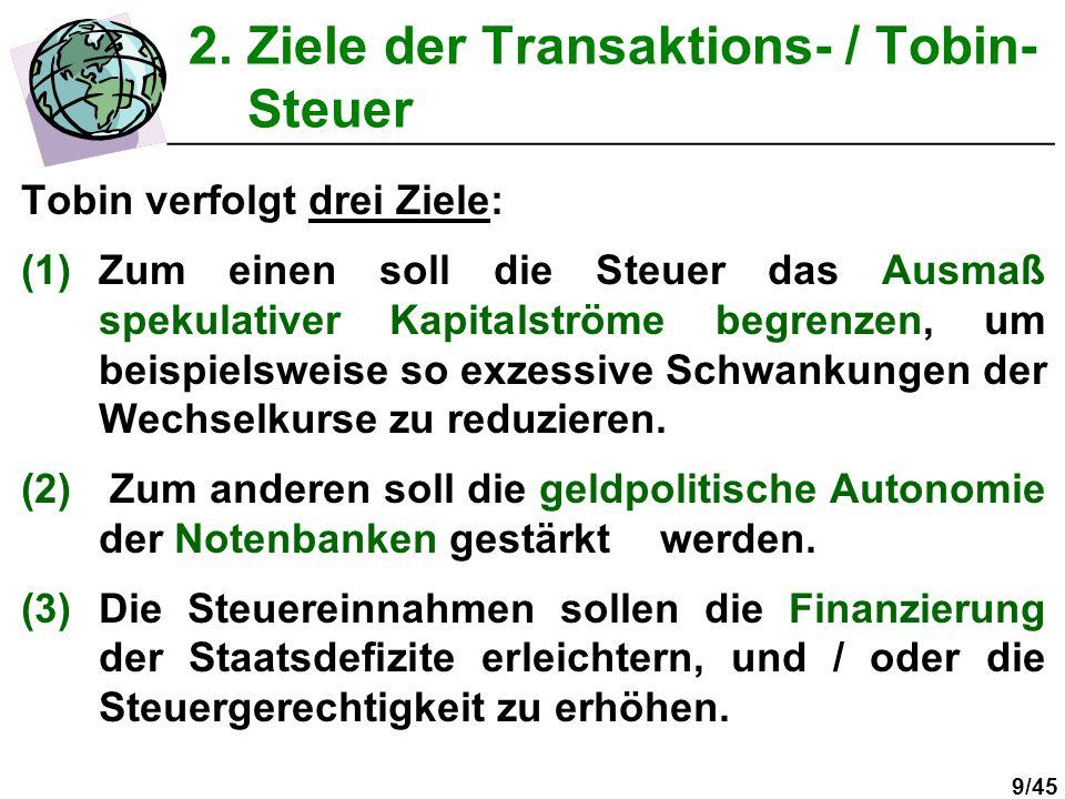 9/45 2. Ziele der Transaktions- / Tobin- Steuer Tobin verfolgt drei Ziele: (1)Zum einen soll die Steuer das Ausmaß spekulativer Kapitalströme begrenze