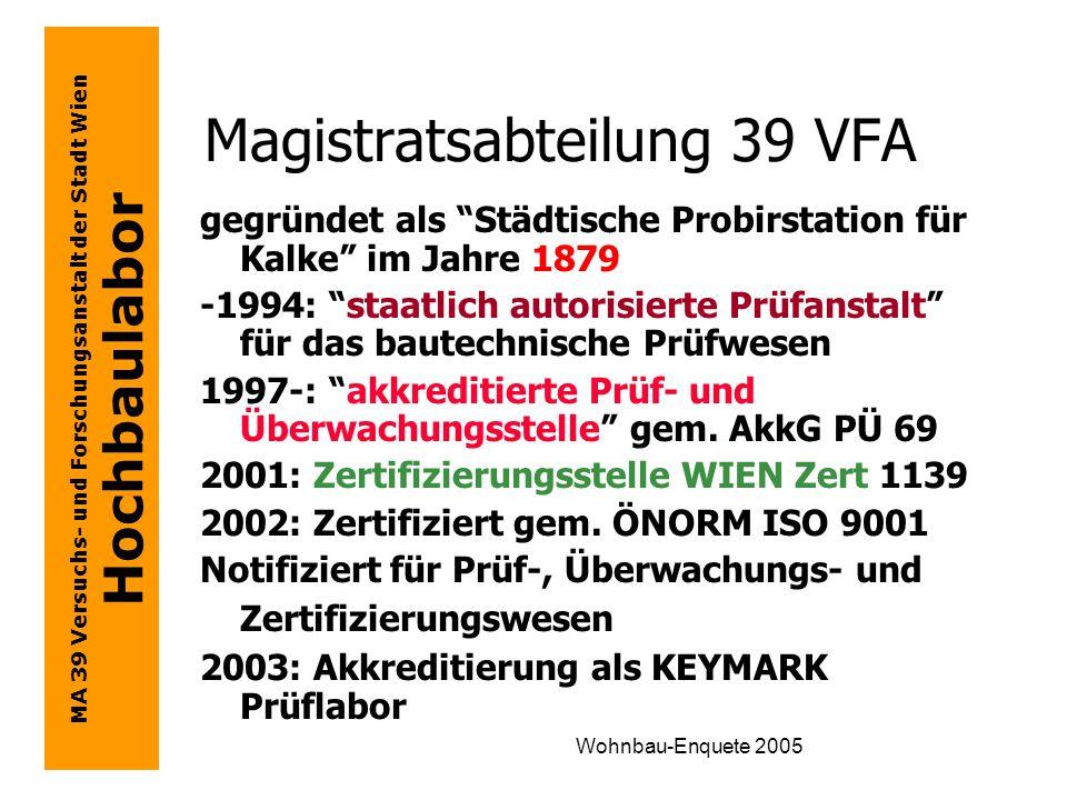 MA 39 Versuchs- und Forschungsanstalt der Stadt Wien Hochbaulabor Wohnbau-Enquete 2005 Magistratsabteilung 39 VFA gegründet als Städtische Probirstation für Kalke im Jahre 1879 -1994: staatlich autorisierte Prüfanstalt für das bautechnische Prüfwesen 1997-: akkreditierte Prüf- und Überwachungsstelle gem.