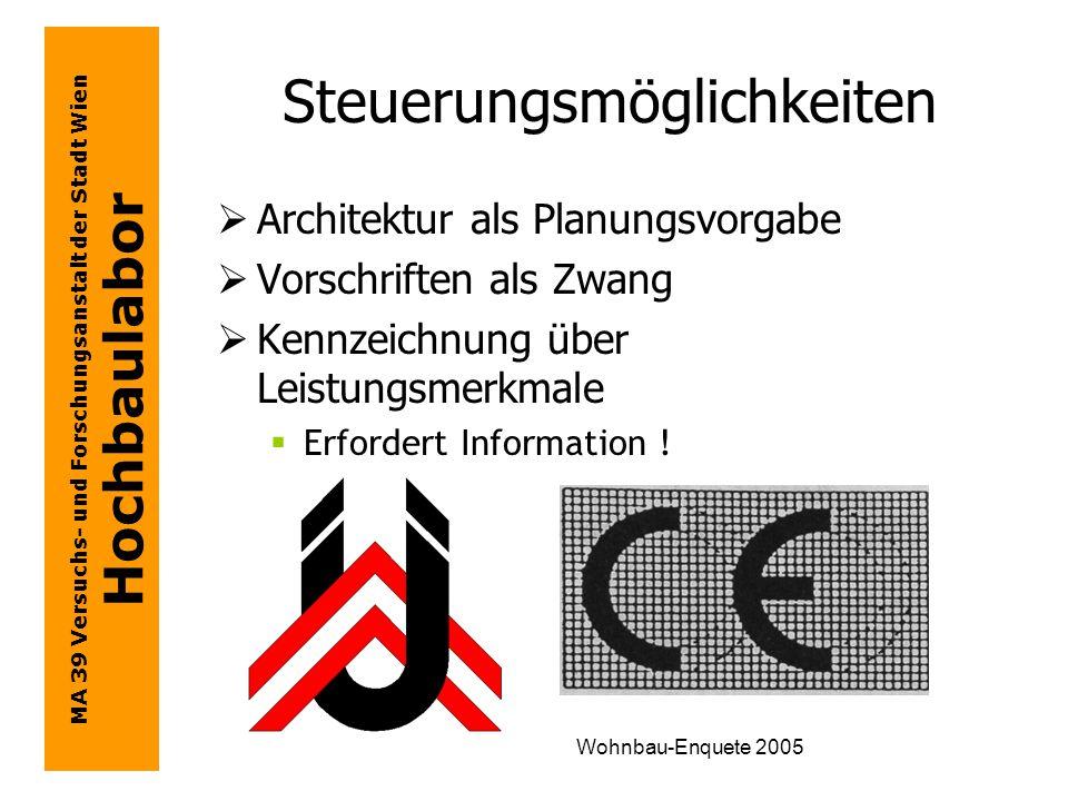 MA 39 Versuchs- und Forschungsanstalt der Stadt Wien Hochbaulabor Wohnbau-Enquete 2005 Steuerungsmöglichkeiten  Architektur als Planungsvorgabe  Vorschriften als Zwang  Kennzeichnung über Leistungsmerkmale  Erfordert Information !