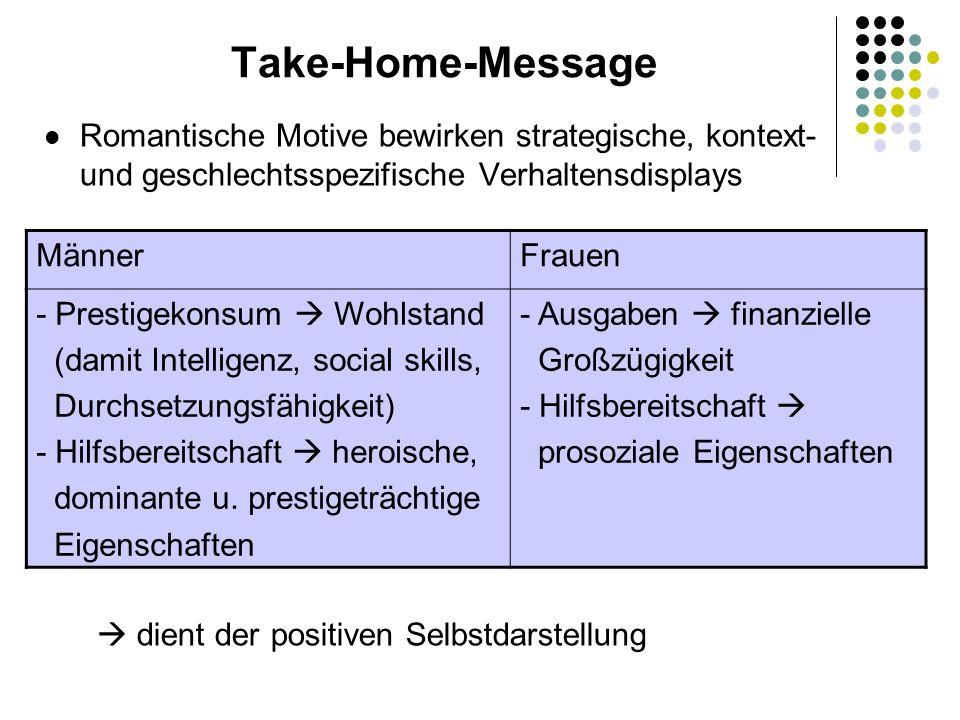 Take-Home-Message Romantische Motive bewirken strategische, kontext- und geschlechtsspezifische Verhaltensdisplays MännerFrauen - Prestigekonsum  Woh