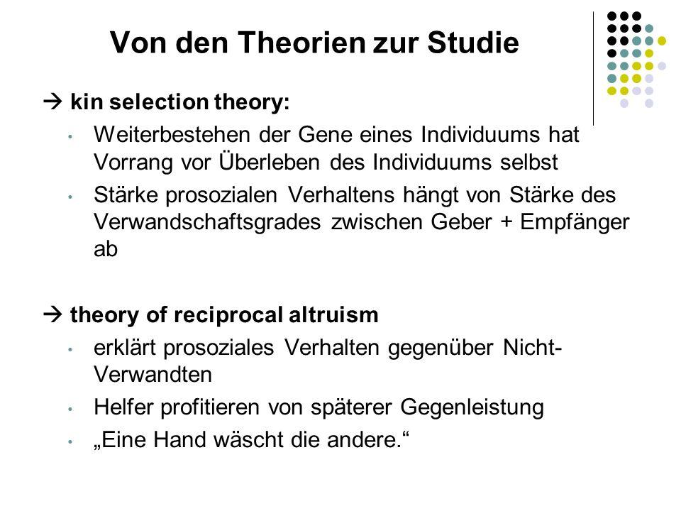 Von den Theorien zur Studie  kin selection theory: Weiterbestehen der Gene eines Individuums hat Vorrang vor Überleben des Individuums selbst Stärke