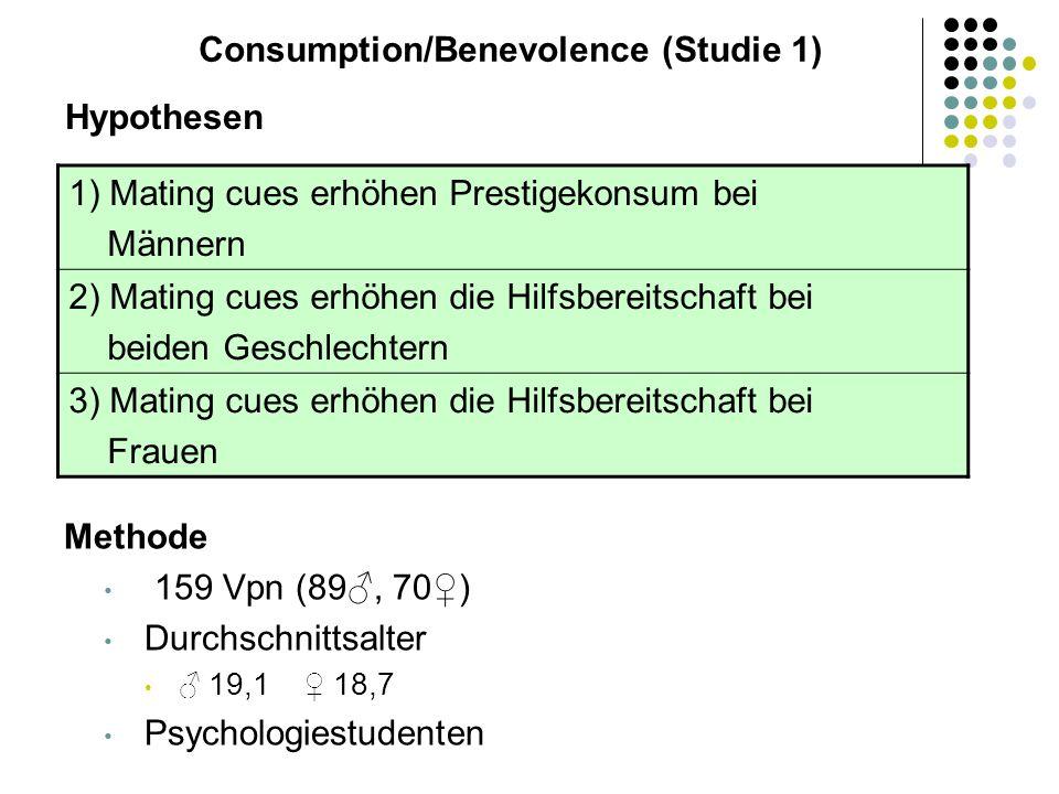 Was Schönes zum ansehen Consumption/Benevolence (Studie 1)