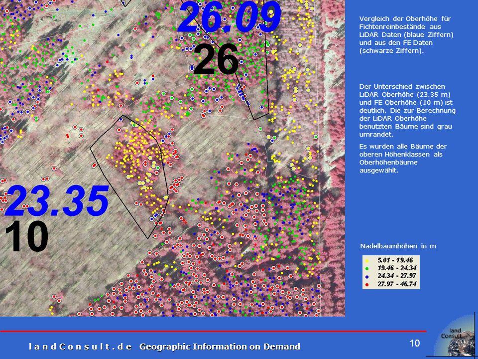 l a n d C o n s u l t. d e Geographic Information on Demand 10 Vergleich der Oberhöhe für Fichtenreinbestände aus LiDAR Daten (blaue Ziffern) und aus