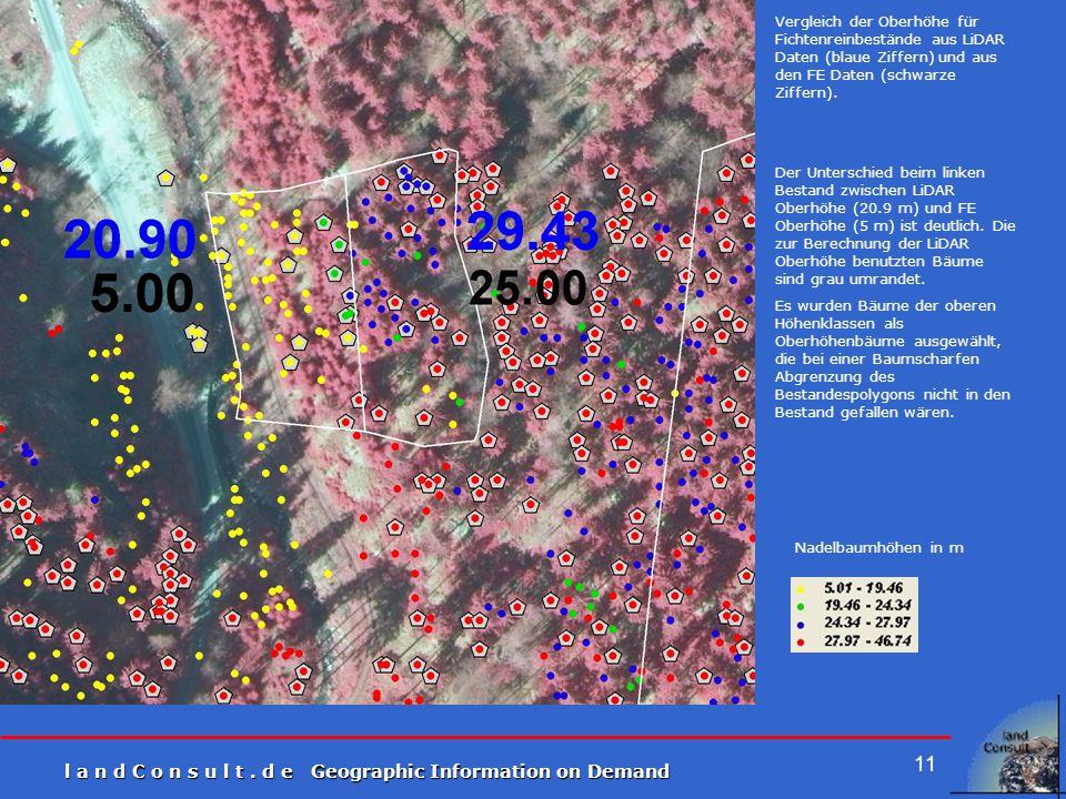 l a n d C o n s u l t. d e Geographic Information on Demand 11 Vergleich der Oberhöhe für Fichtenreinbestände aus LiDAR Daten (blaue Ziffern) und aus